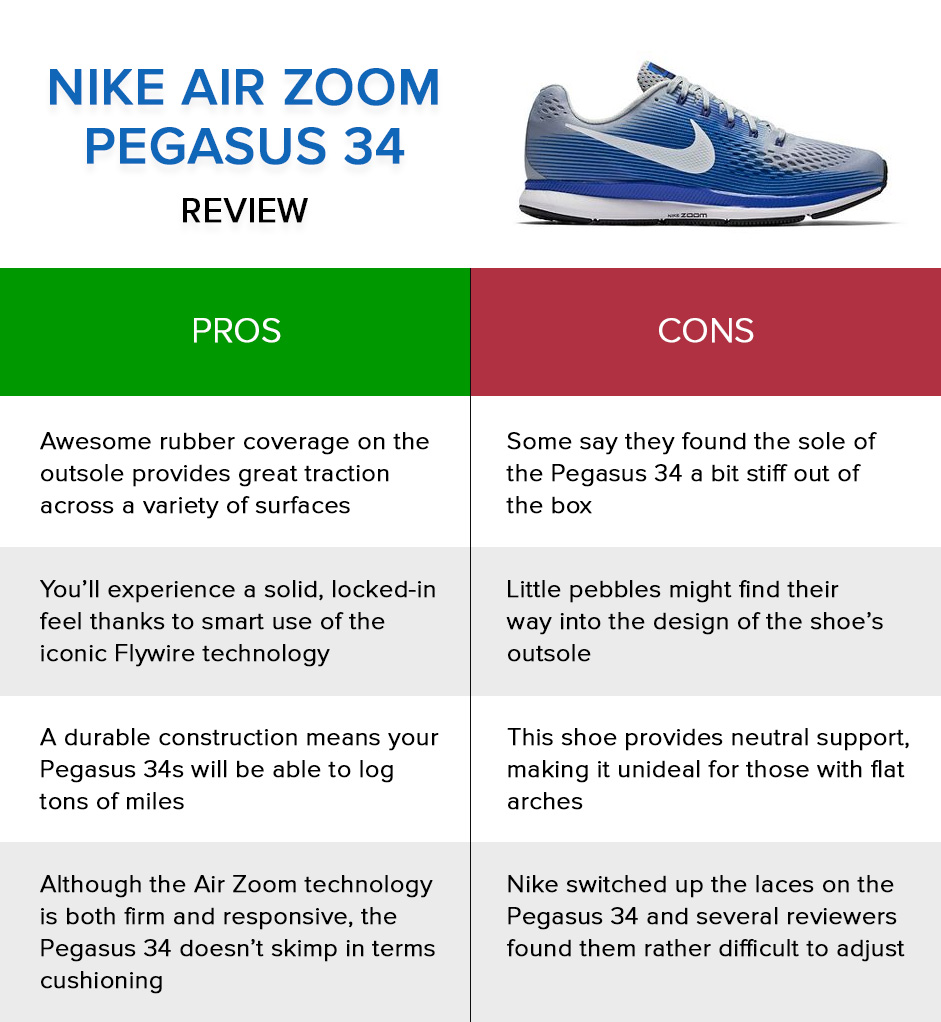 34 Reviews: Nike Pegasus 34 Review: Should You Buy Nike Air Zoom