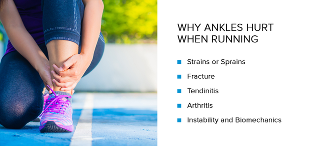 Ankle Pain When Running: 5 Reasons Your Ankle Hurts When Running